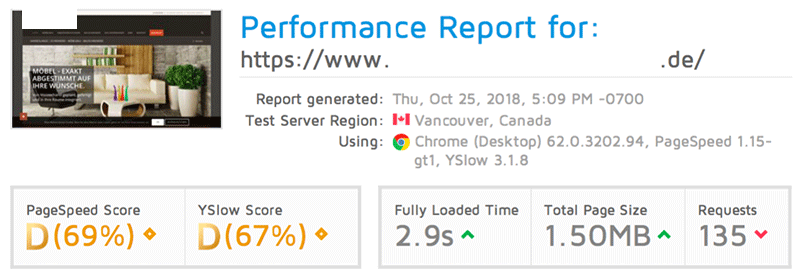 SteadyWP page speed optimisation service result before